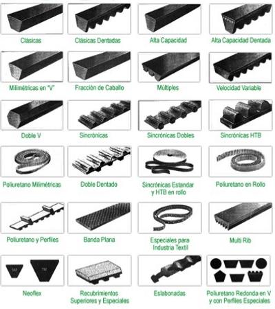 hidysa-componentes-correas